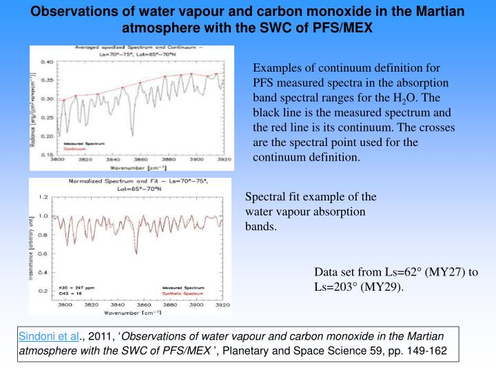 Observations of water vapour and carbon monoxide in the Martian
