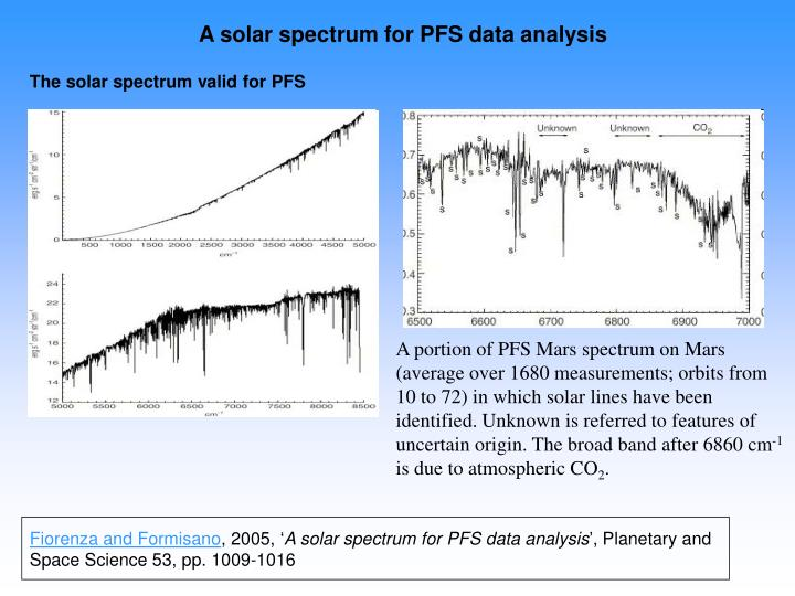 A solar spectrum for PFS data analysis