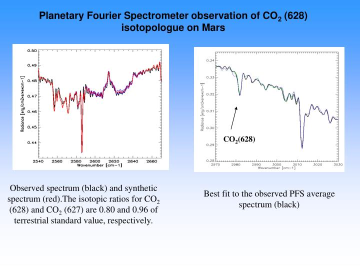 Planetary Fourier Spectrometer observation of CO