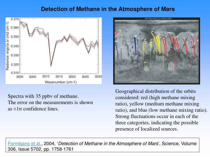 Detection of Methane in the Atmosphere of Mars