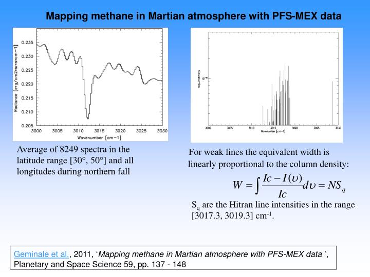 Mapping methane in Martian atmosphere with PFS-MEX data