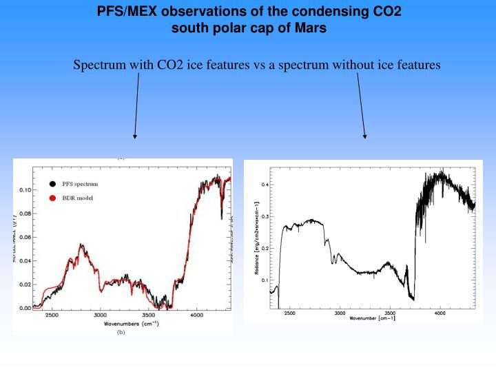 PFS/MEX observations of the condensing CO2
