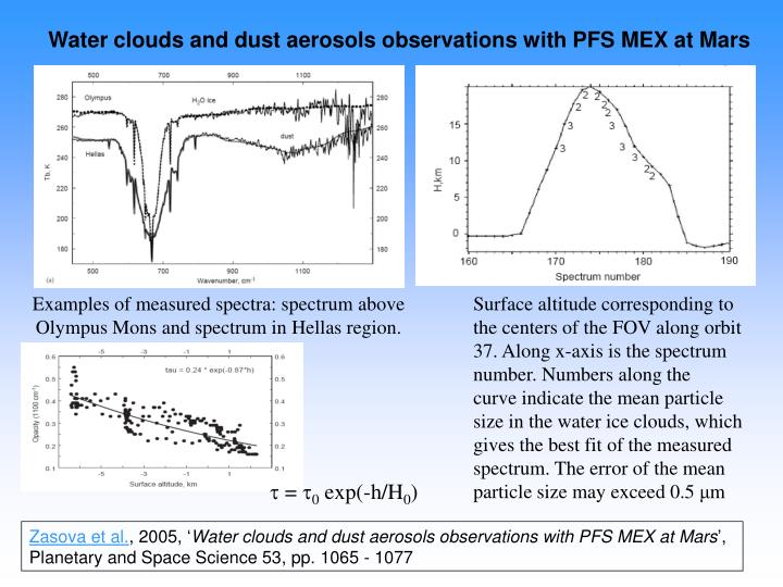 Water clouds and dust aerosols observations with PFS MEX at Mars