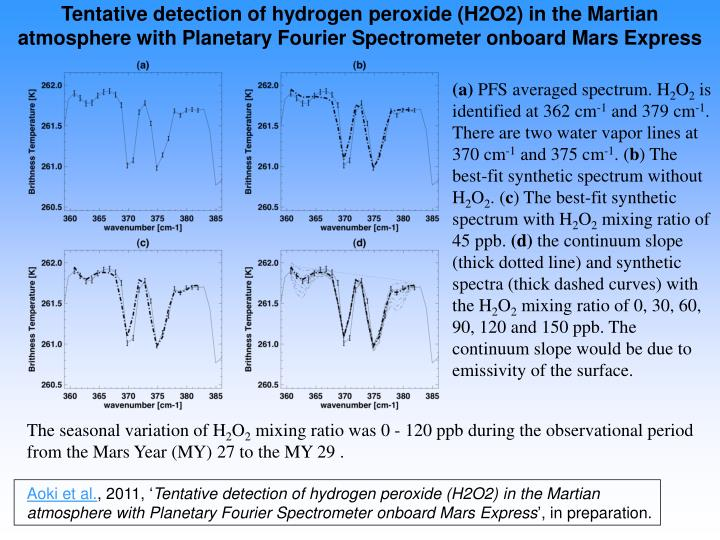 Tentative detection of hydrogen peroxide (H2O2) in the Martian