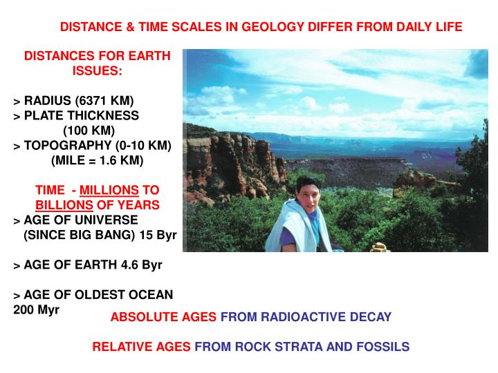 DISTANCE & TIME SCALES IN GEOLOGY DIFFER FROM DAILY LIFE