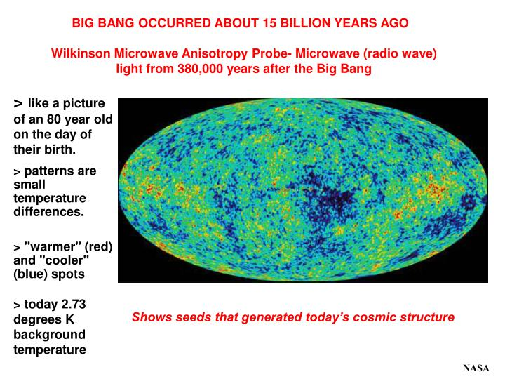 BIG BANG OCCURRED ABOUT 15 BILLION YEARS AGO