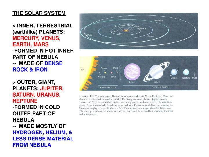THE SOLAR SYSTEM