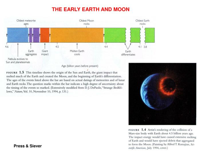 THE EARLY EARTH AND MOON