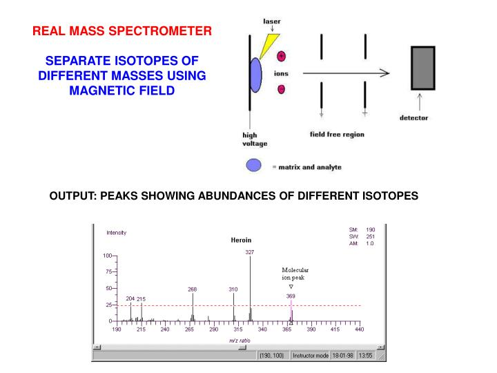 REAL MASS SPECTROMETER