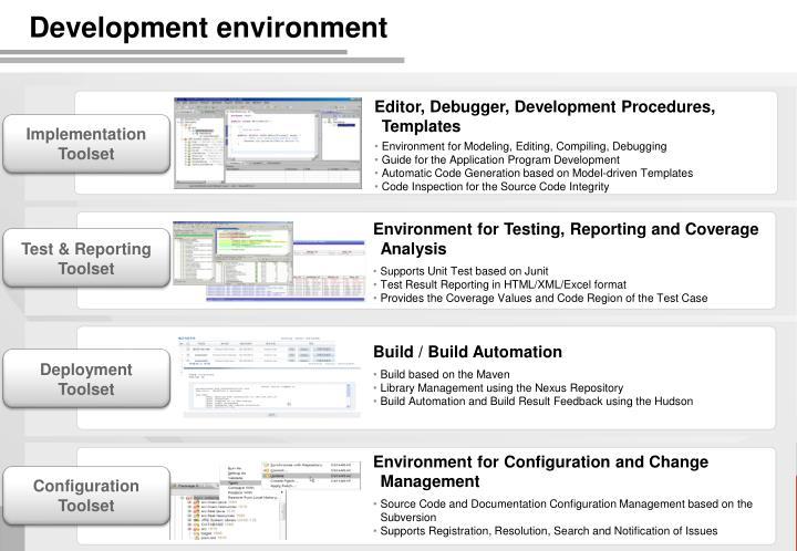 Editor, Debugger, Development Procedures, Templates