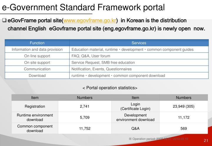 e-Government Standard Framework portal