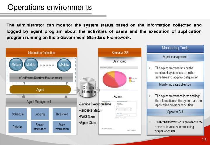 Operations environments