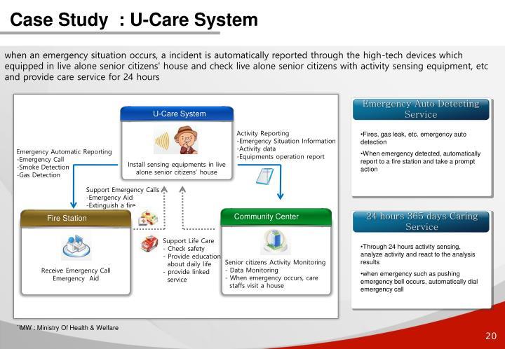 Case Study  : U-Care System