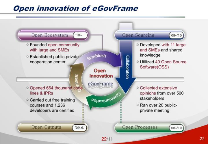 Open innovation of eGovFrame
