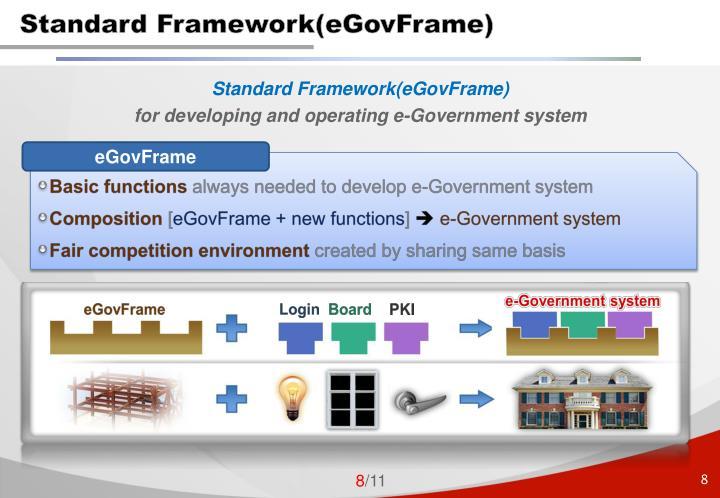 Standard Framework(