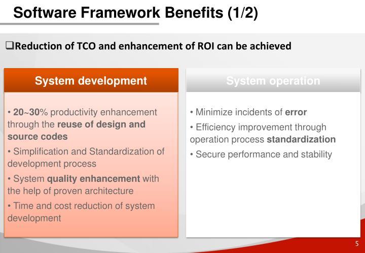 Software Framework Benefits (1/2)