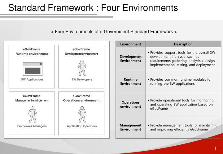 Standard Framework : Four Environments