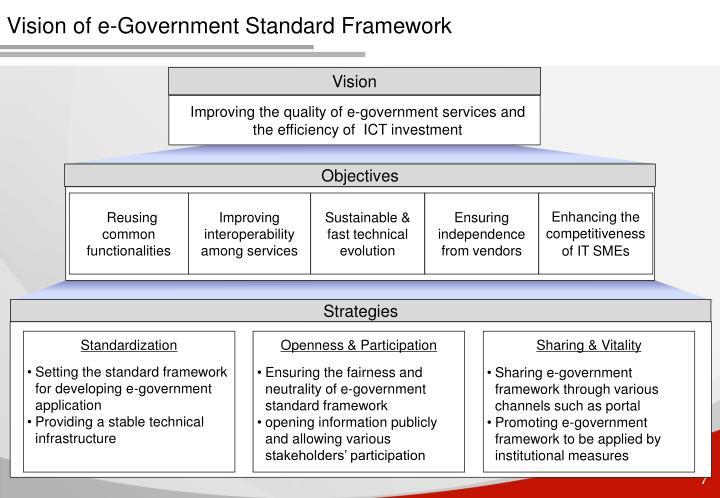 Vision of e-Government Standard Framework