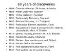 60 years of discoveries