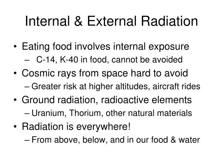 Internal & External Radiation
