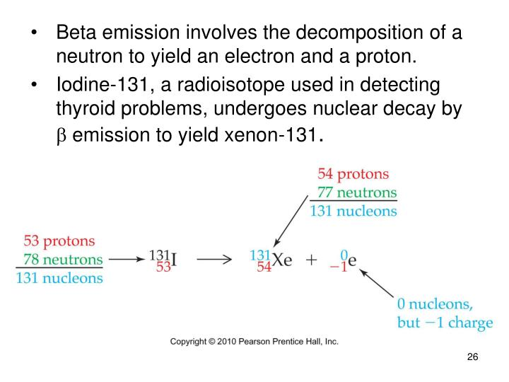 Beta emission involves the decomposition