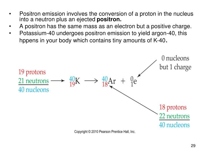 Positron emission involves the conversion of a proton in the nucleus into a neutron plus an ejected