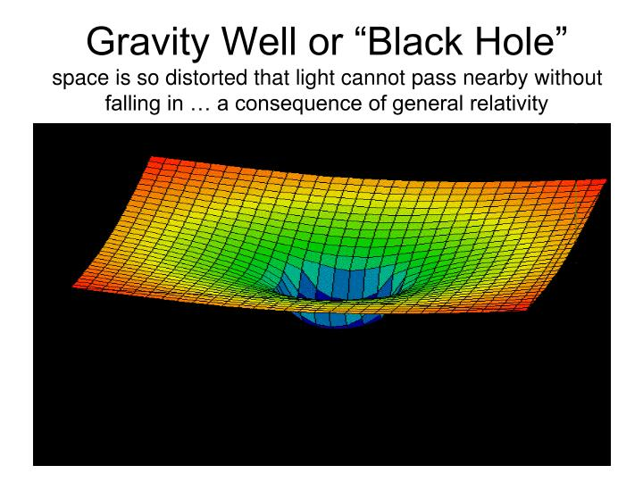 "Gravity Well or ""Black Hole"""