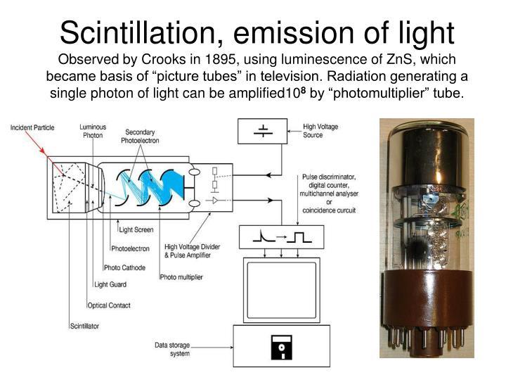 Scintillation, emission of light