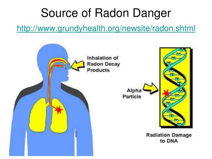 Source of Radon Danger