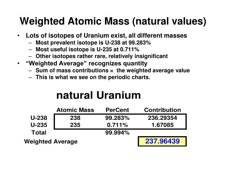 Weighted Atomic Mass (natural values)
