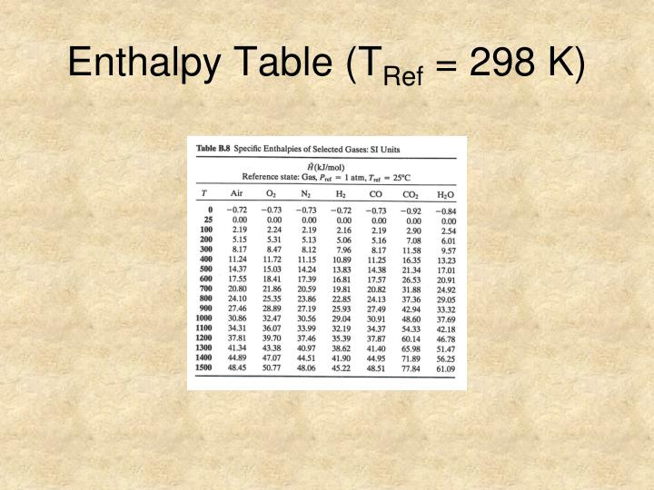 Enthalpy Table (T