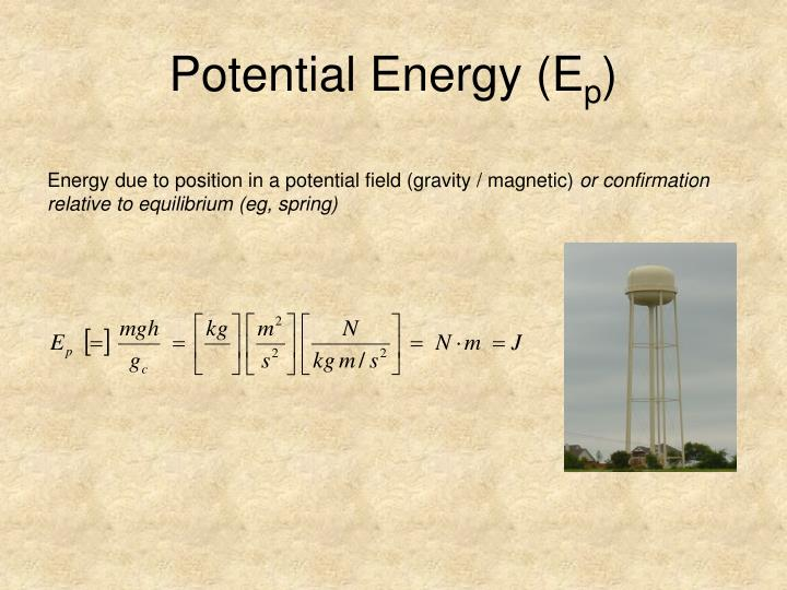 Potential Energy (
