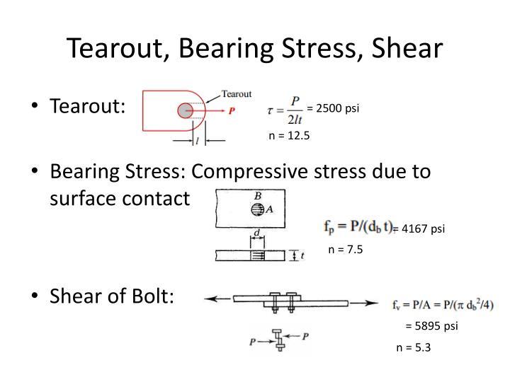 Tearout