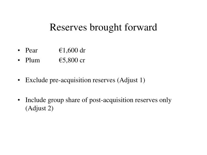 Reserves brought forward