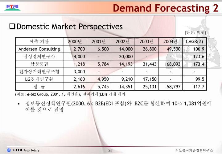 Demand Forecasting 2