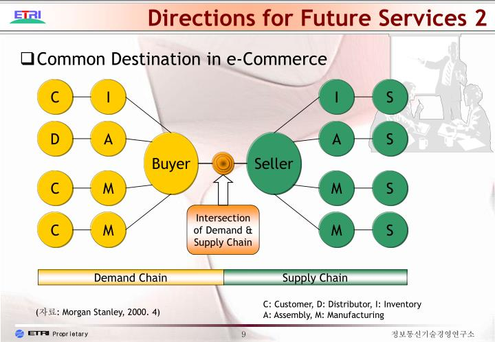 Directions for Future Services 2