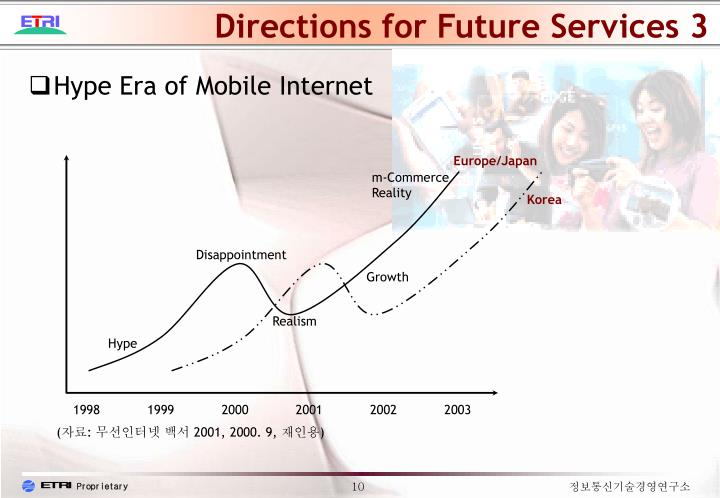 Directions for Future Services 3
