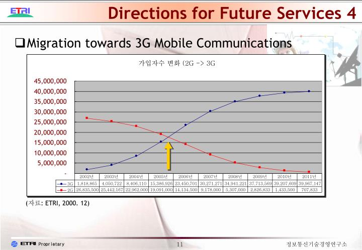 Directions for Future Services 4