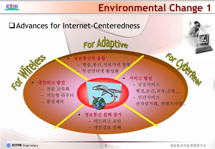 Environmental Change 1