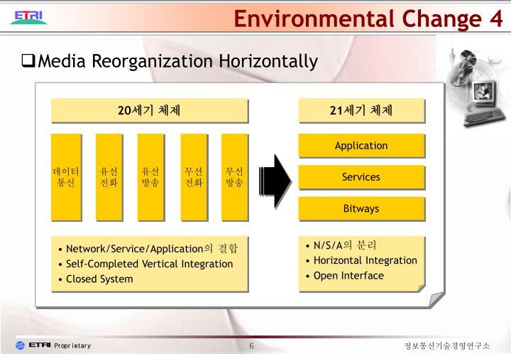 Environmental Change 4