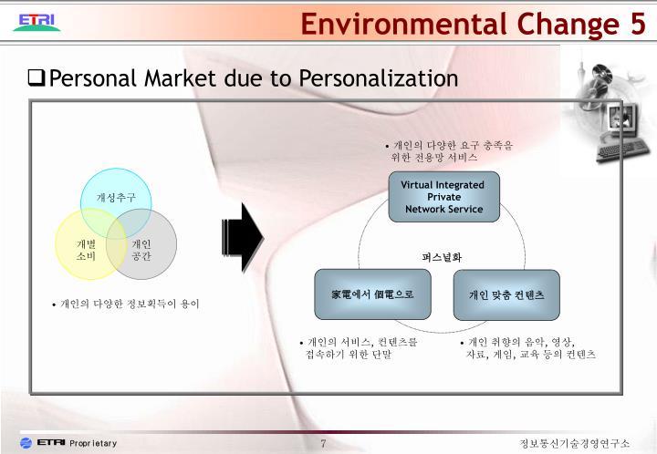 Environmental Change 5