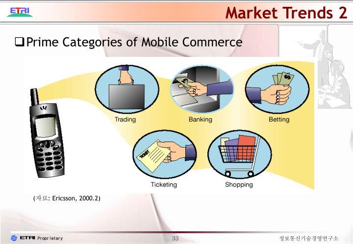Market Trends 2