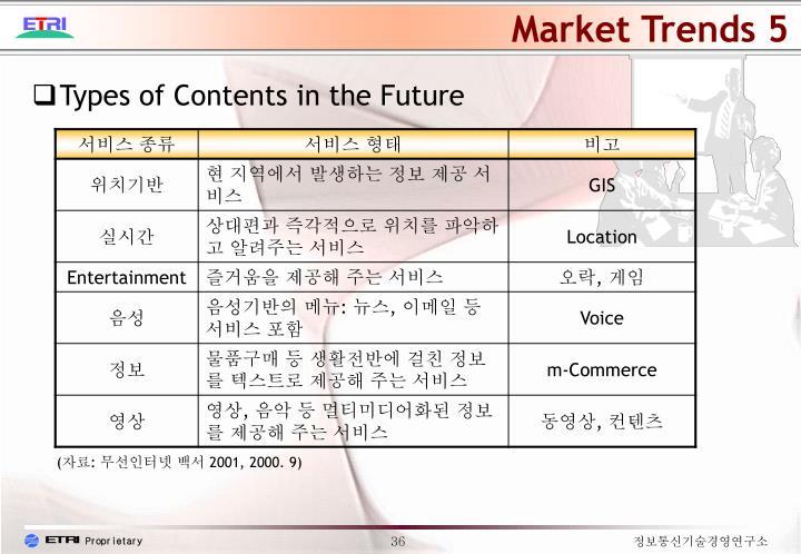 Market Trends 5