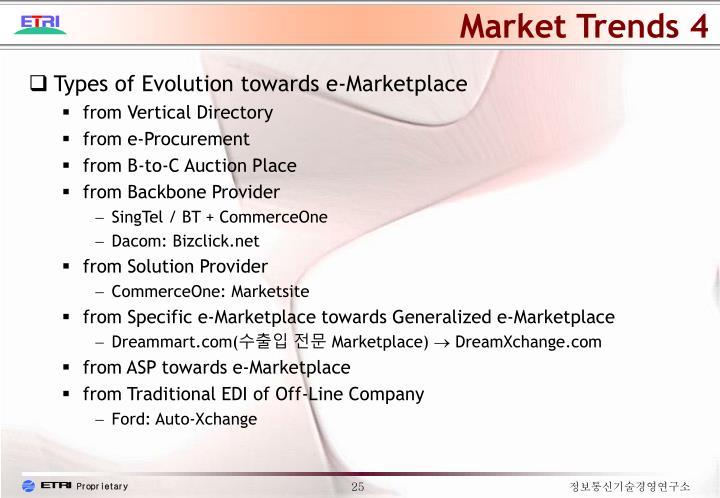 Market Trends 4