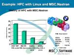 example hpc with linux and msc nastran