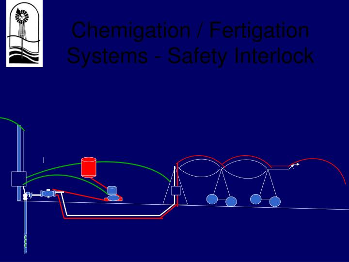 Chemigation / Fertigation Systems - Safety Interlock