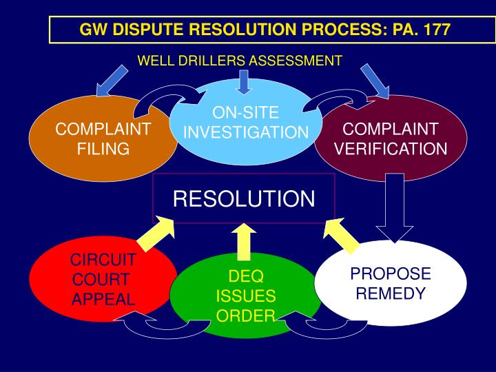 GW DISPUTE RESOLUTION PROCESS: PA. 177