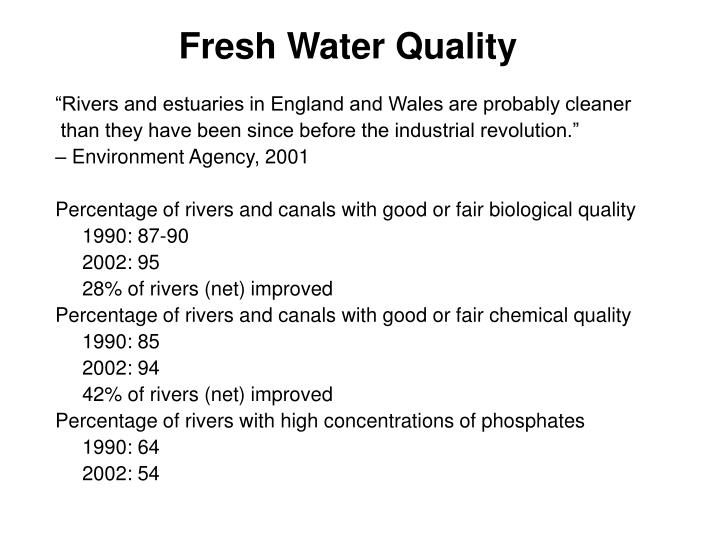Fresh Water Quality
