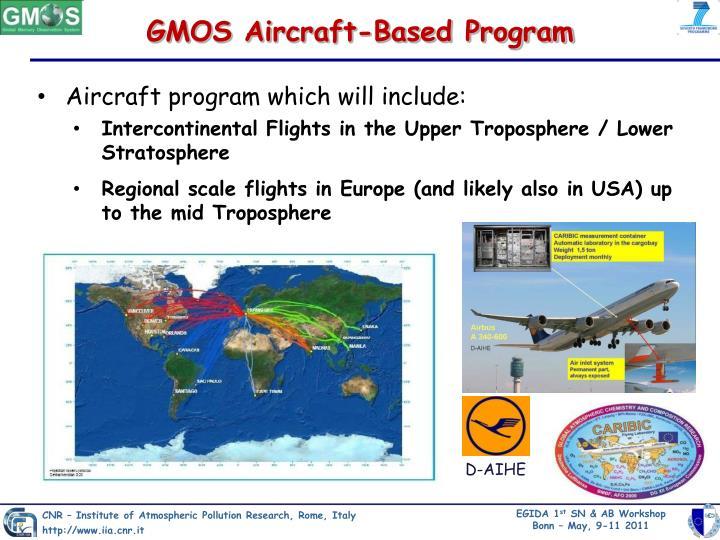 GMOS Aircraft-Based Program