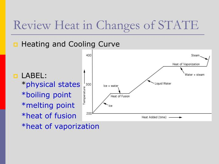 Review Heat in Changes of STATE